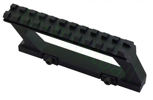 Fixed Weaver Sight Rail
